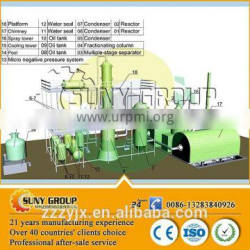 New technology recycling tires pyrolysis fuel oil equipment