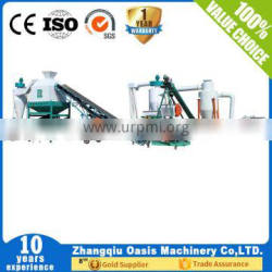 wood pelletizer mill supplier