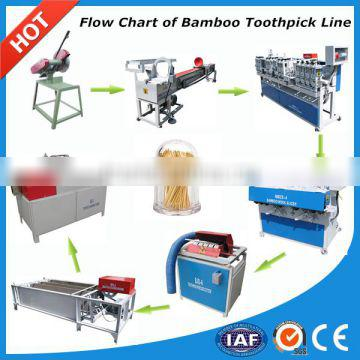 bamboo stick making machine , high effciency wood / bamboo tooth pick machine with competitive price