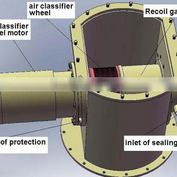 widely used horizontal air classifier with large capacity