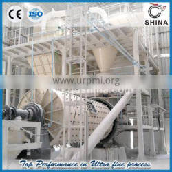 ball mill and air classifier in Iran