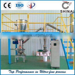 Energy-saving grinding mill,ultrafine mill with CE