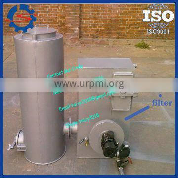 Hot sale wood and rice husk gasifier biomass //mob:0086-15838061759