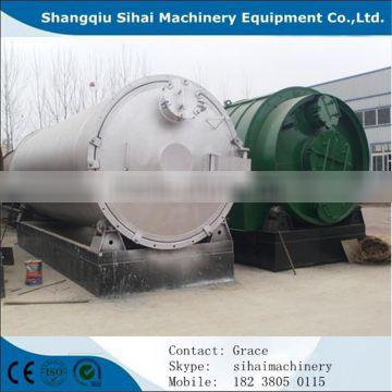 waste rubber prolysis plant waste tire pyrolysis plant recycling plant