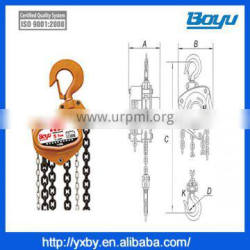 High Quality Heavy Duty chain lifting block rated load 625 kn Manufacturer