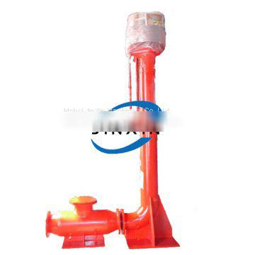 Burning Gas Flare Ignition Devices