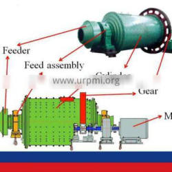 China New Design Ball Mill with Good Performance