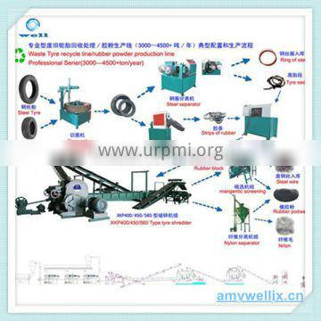 tyre recycling machine/waste rubber tyres recycling machine
