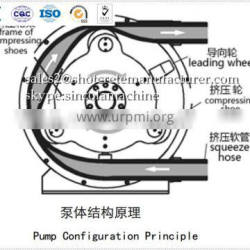 China Best quality autoclude peristaltic pump for Sale