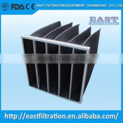 EAST activated carbon filters