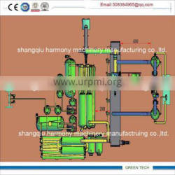 30tpd plastic waste to fuel oil recycling fully continuous machine